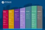 50 оттенков автоматизации проектного управления